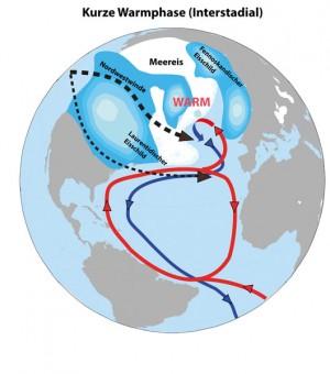"""Die Nordhalbkugel im """"Interstadial"""" (kurze, warme Zwischenphasen während der Eiszeit)"""