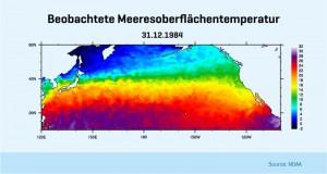 Meeresoberflächentemperatur