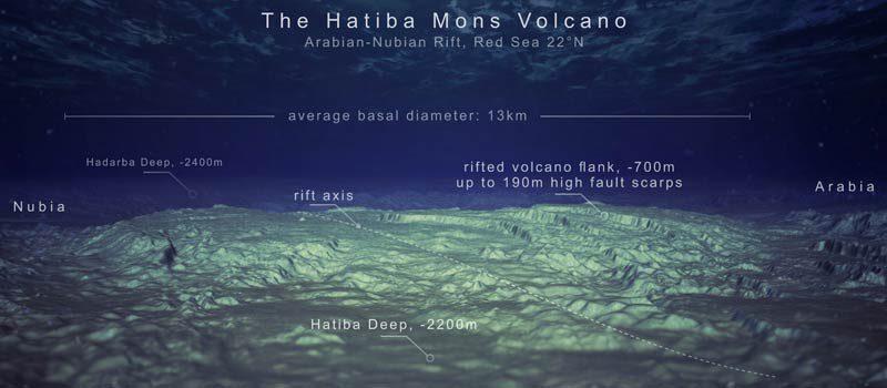 Virtueller Anblick eines der größten Unterwasservulkane im Roten Meer