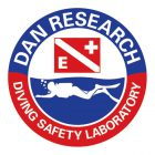 DAN Research Division